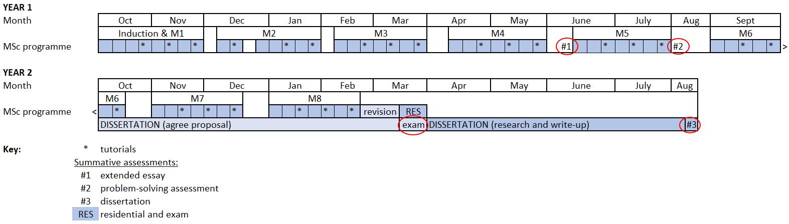 PCM Schedule